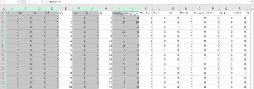 KH coder (テキストマイニング) – データ出力 – 「文書×抽出語表」
