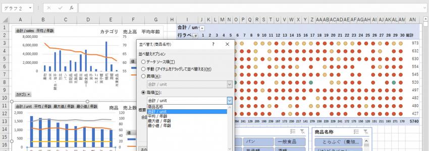エクセル – ピボット – 並べ替え