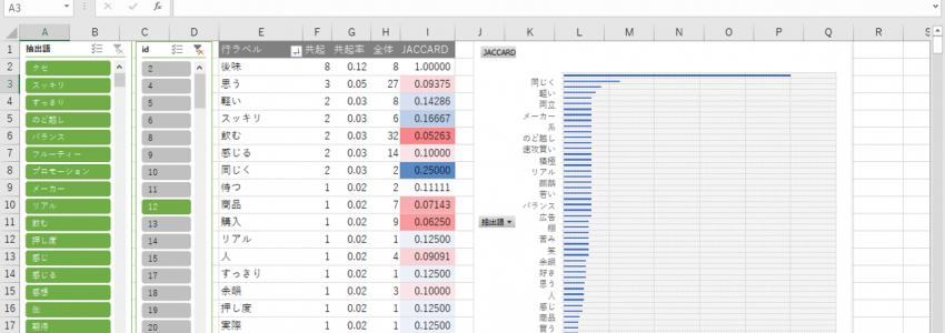 テキストデータ 見える化 (エクセル編)