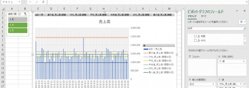 エクセル – ピボットグラフ – 値の平均線を追加する方法 (DAX・フィルター関数)